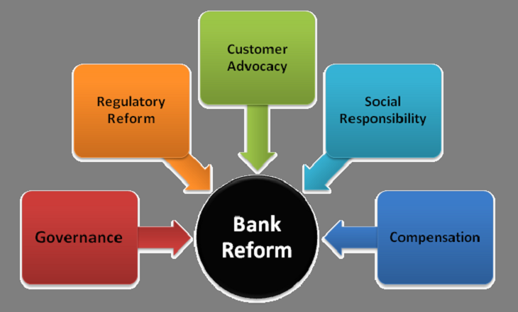 Lao Banking Industry Updated On Financial Regulations